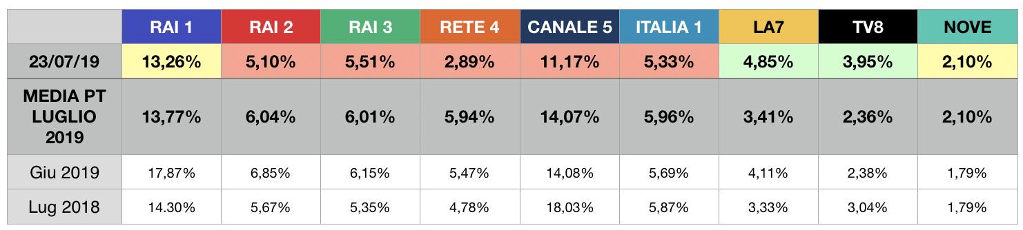 Schermata%202019-07-24%20alle%2010.11.48.png