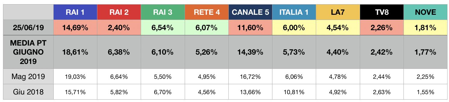 Schermata%202019-06-26%20alle%2010.08.41.png