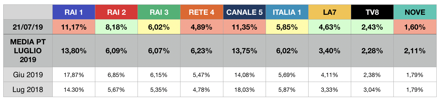 Schermata%202019-07-22%20alle%2010.46.29.png