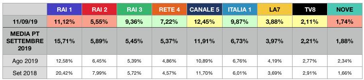 Schermata%202019-09-12%20alle%2010.30.15.png