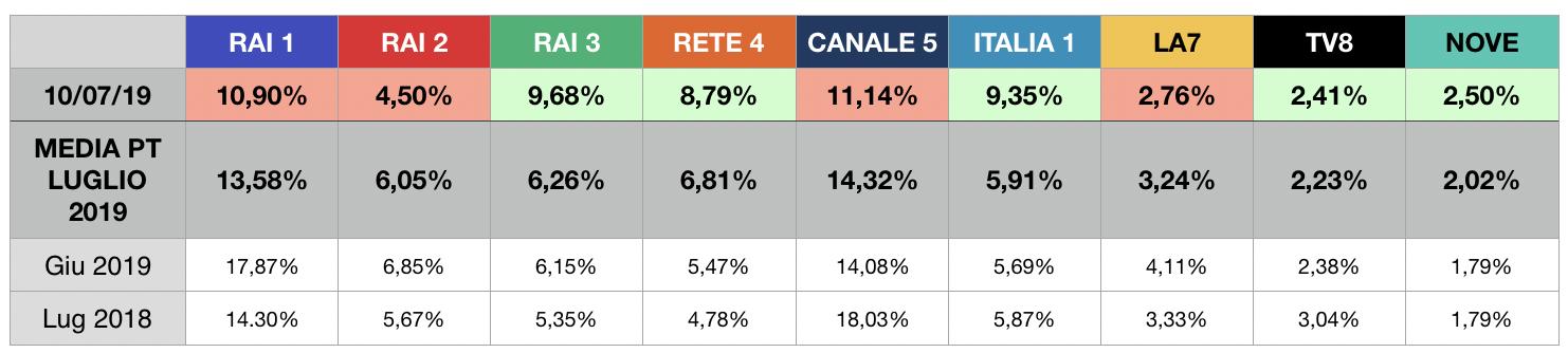 Schermata%202019-07-11%20alle%2010.10.14.png