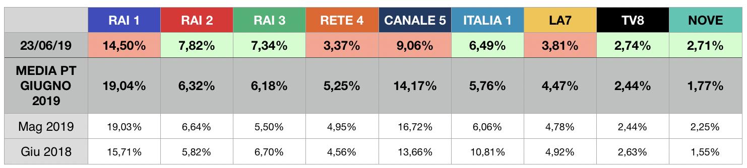 Schermata%202019-06-24%20alle%2010.11.53.png